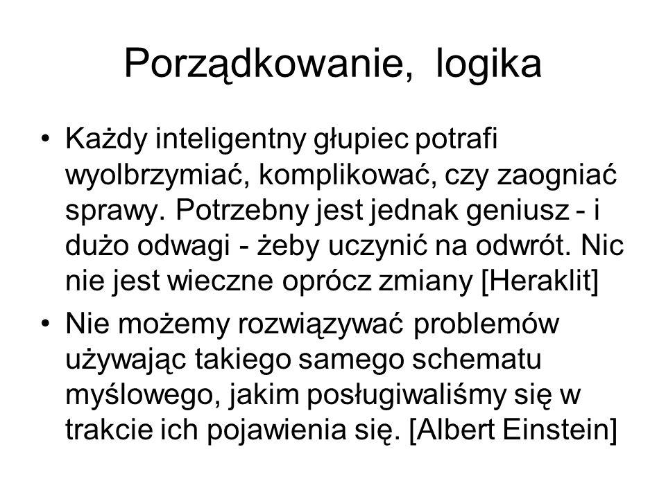 Porządkowanie, logika Każdy inteligentny głupiec potrafi wyolbrzymiać, komplikować, czy zaogniać sprawy.