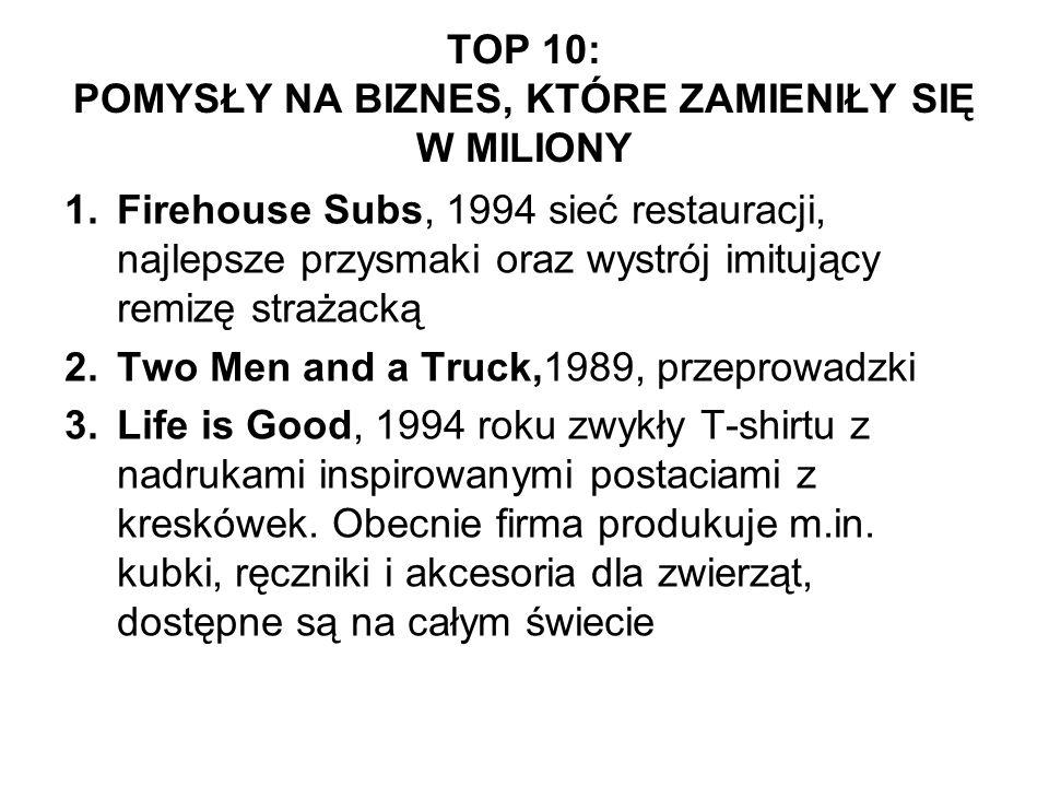 TOP 10: POMYSŁY NA BIZNES, KTÓRE ZAMIENIŁY SIĘ W MILIONY 1.Firehouse Subs, 1994 sieć restauracji, najlepsze przysmaki oraz wystrój imitujący remizę strażacką 2.Two Men and a Truck,1989, przeprowadzki 3.Life is Good, 1994 roku zwykły T-shirtu z nadrukami inspirowanymi postaciami z kreskówek.