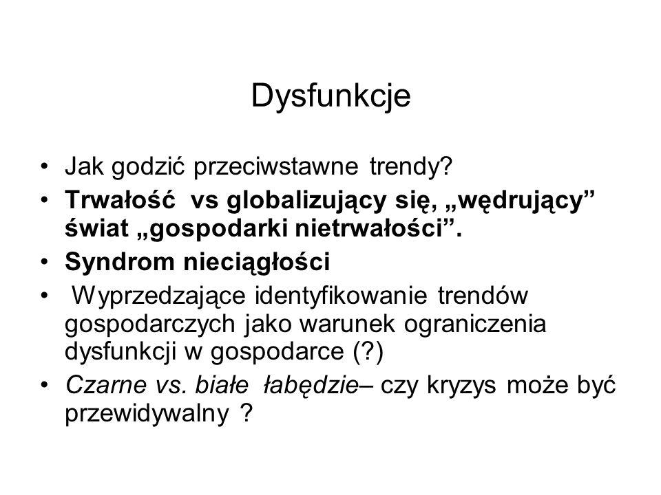 Dysfunkcje Jak godzić przeciwstawne trendy.