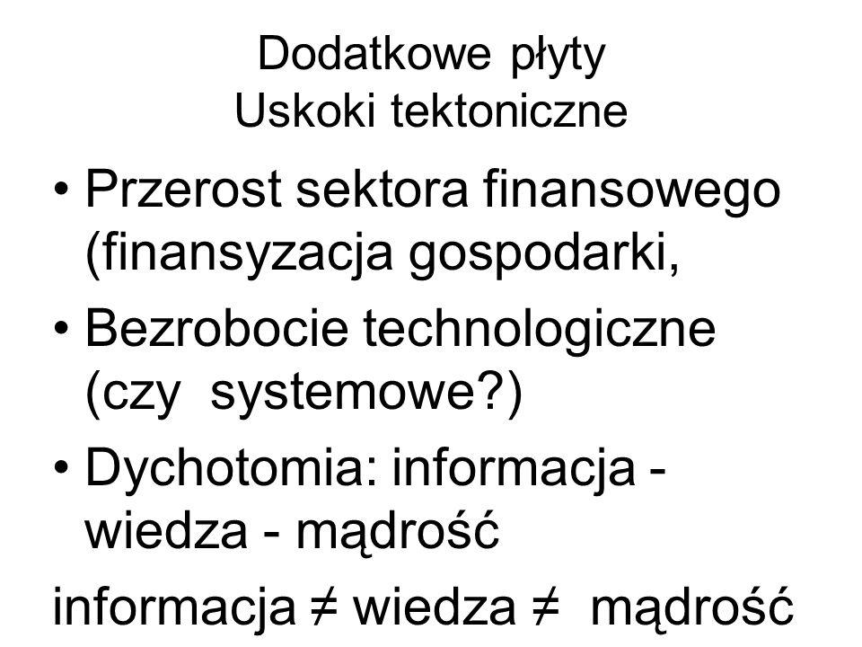 Dodatkowe płyty Uskoki tektoniczne Przerost sektora finansowego (finansyzacja gospodarki, Bezrobocie technologiczne (czy systemowe ) Dychotomia: informacja - wiedza - mądrość informacja ≠ wiedza ≠ mądrość informacja > wiedza >mądrość