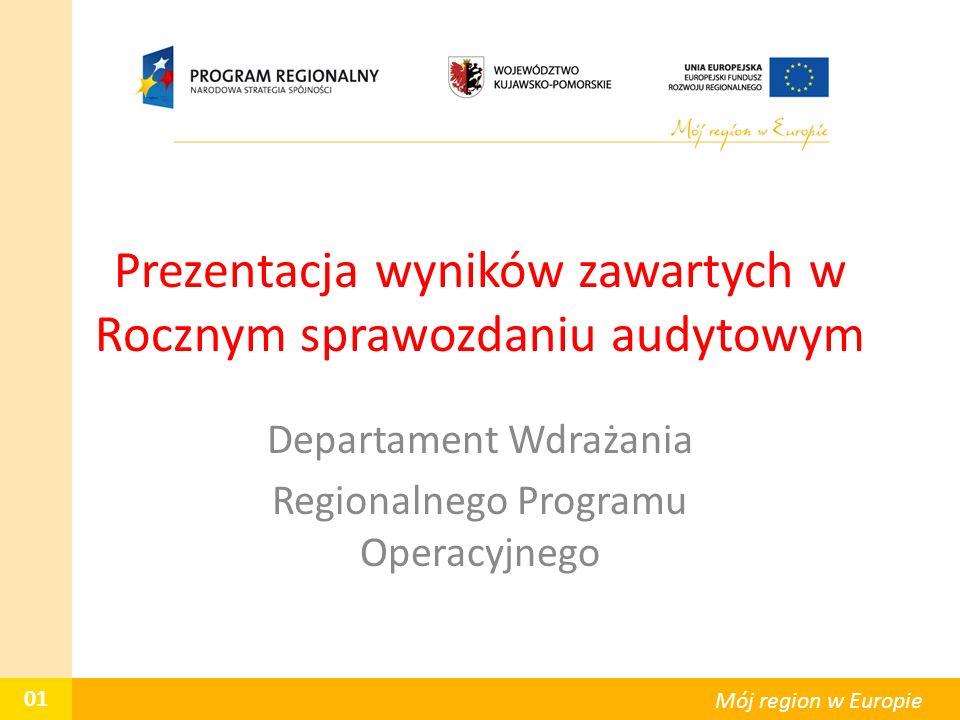 Prezentacja wyników zawartych w Rocznym sprawozdaniu audytowym Departament Wdrażania Regionalnego Programu Operacyjnego 01 Mój region w Europie