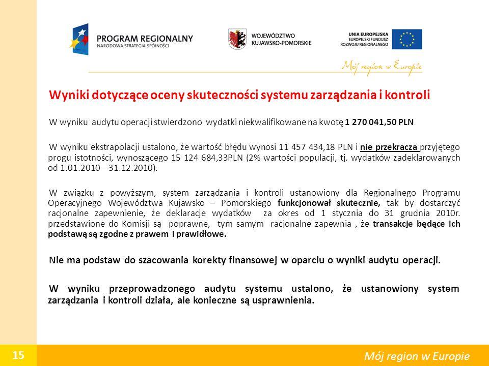 Wyniki dotyczące oceny skuteczności systemu zarządzania i kontroli W wyniku audytu operacji stwierdzono wydatki niekwalifikowane na kwotę 1 270 041,50