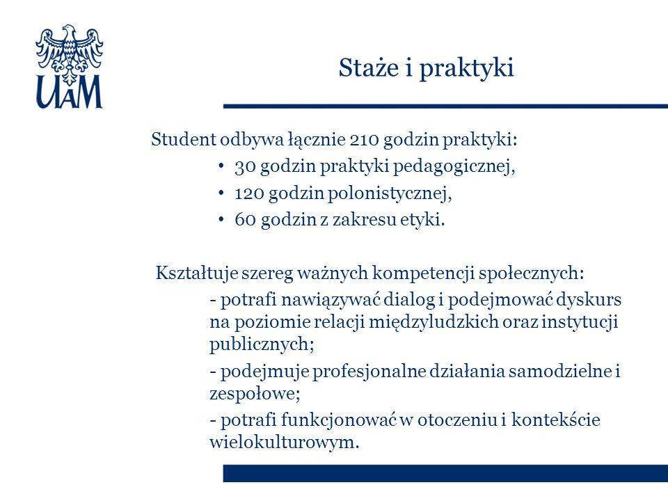 Staże i praktyki Student odbywa łącznie 210 godzin praktyki: 30 godzin praktyki pedagogicznej, 120 godzin polonistycznej, 60 godzin z zakresu etyki.