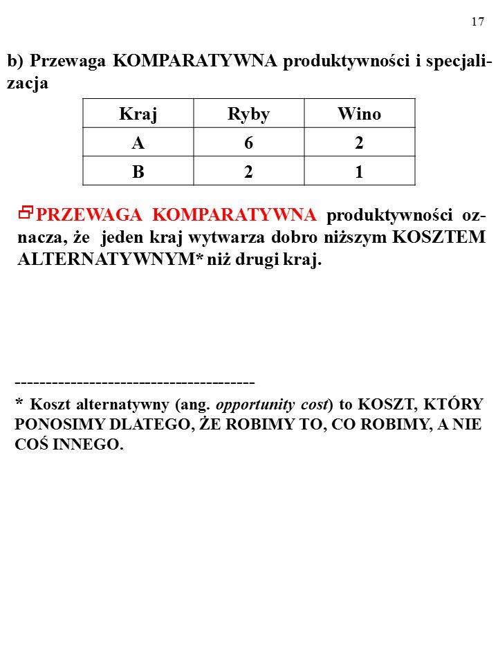 16 b) Przewaga KOMPARATYWNA produktywności i specjali- zacja KrajRybyWino A62 B21