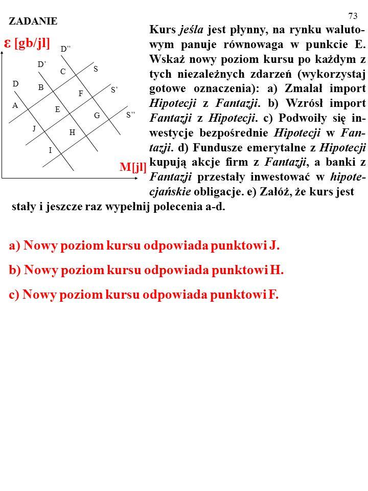 72 S' S H S'' D' D D E F G C I J A B M[jl] ε [gb/jl] Kurs jeśla jest płynny, na rynku waluto- wym panuje równowaga w punkcie E.
