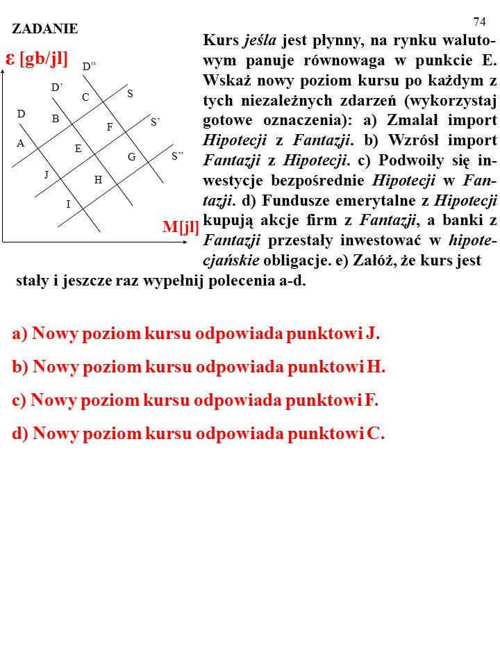 73 S' S H S'' D' D D E F G C I J A B M[jl] ε [gb/jl] Kurs jeśla jest płynny, na rynku waluto- wym panuje równowaga w punkcie E.
