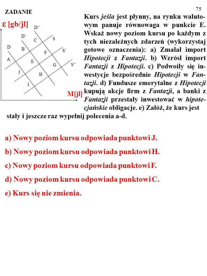 74 S' S H S'' D' D D E F G C I J A B M[jl] ε [gb/jl] Kurs jeśla jest płynny, na rynku waluto- wym panuje równowaga w punkcie E.