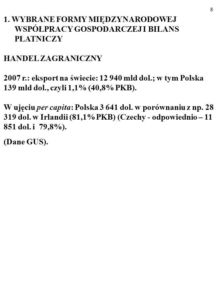 128 6. SKUTKI POLITYKI GOSPODARCZEJ W GOSPODARCE OTWARTEJ