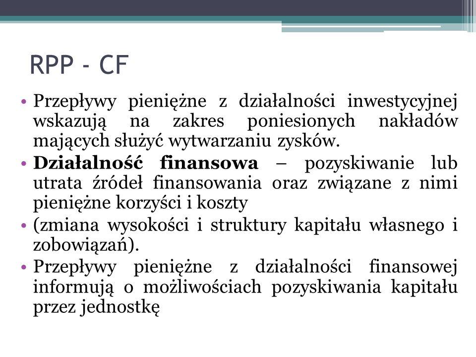 RPP - CF Przepływy pieniężne z działalności inwestycyjnej wskazują na zakres poniesionych nakładów mających służyć wytwarzaniu zysków. Działalność fin