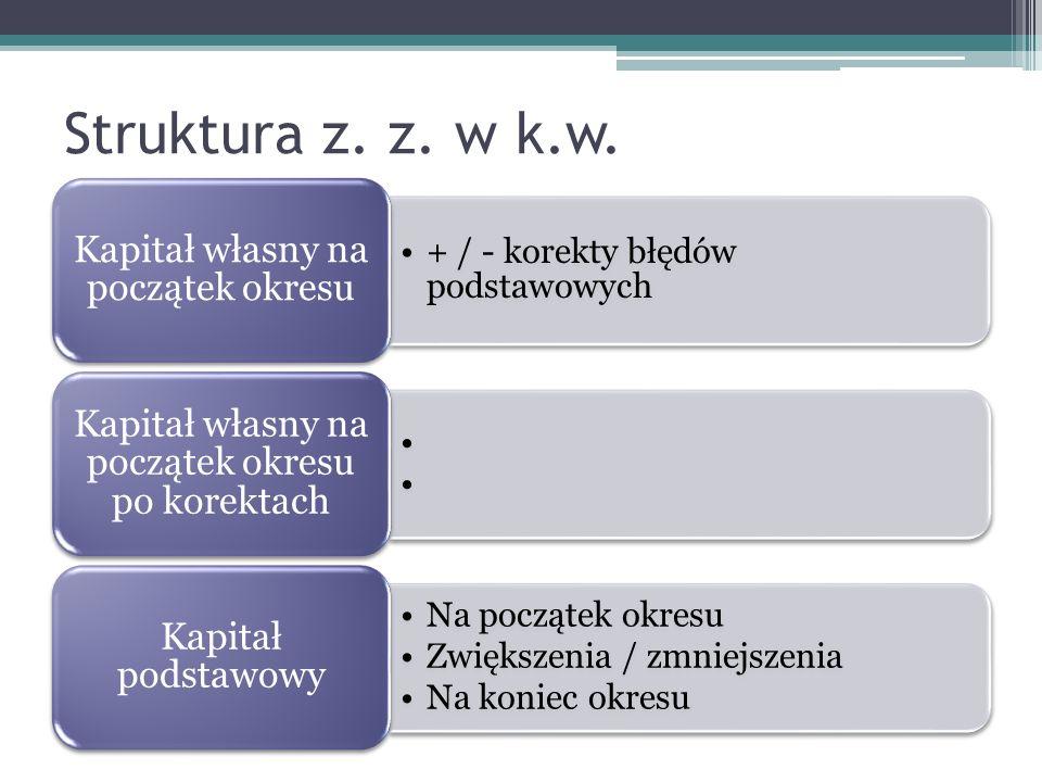 Struktura z. z. w k.w. + / - korekty błędów podstawowych Kapitał własny na początek okresu Kapitał własny na początek okresu po korektach Na początek