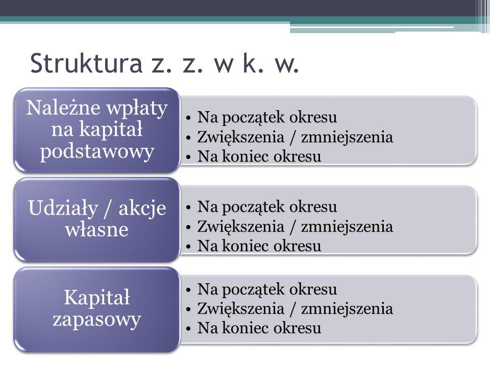 Struktura z. z. w k. w. Na początek okresu Zwiększenia / zmniejszenia Na koniec okresu Należne wpłaty na kapitał podstawowy Na początek okresu Zwiększ