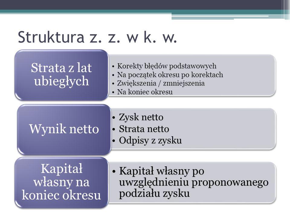Struktura z. z. w k. w. Korekty błędów podstawowych Na początek okresu po korektach Zwiększenia / zmniejszenia Na koniec okresu Strata z lat ubiegłych