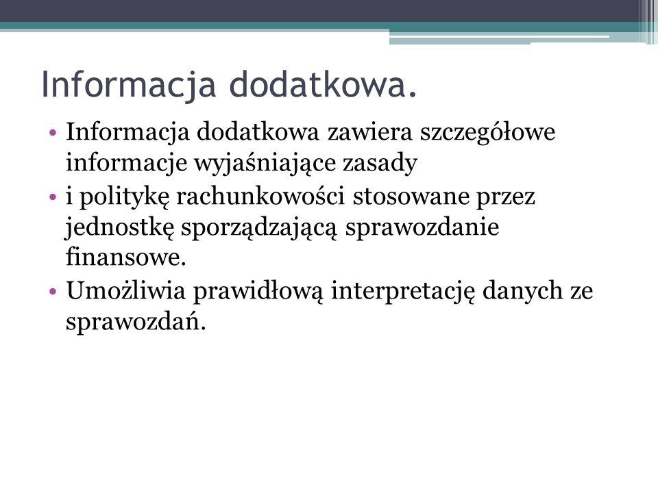 Informacja dodatkowa. Informacja dodatkowa zawiera szczegółowe informacje wyjaśniające zasady i politykę rachunkowości stosowane przez jednostkę sporz