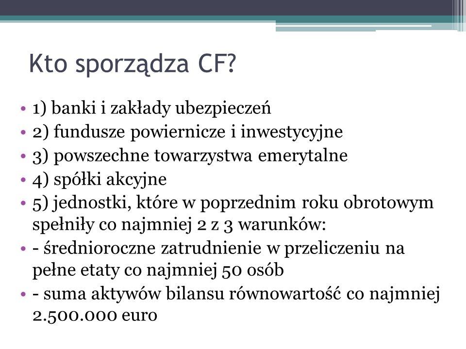 Kto sporządza CF? 1) banki i zakłady ubezpieczeń 2) fundusze powiernicze i inwestycyjne 3) powszechne towarzystwa emerytalne 4) spółki akcyjne 5) jedn