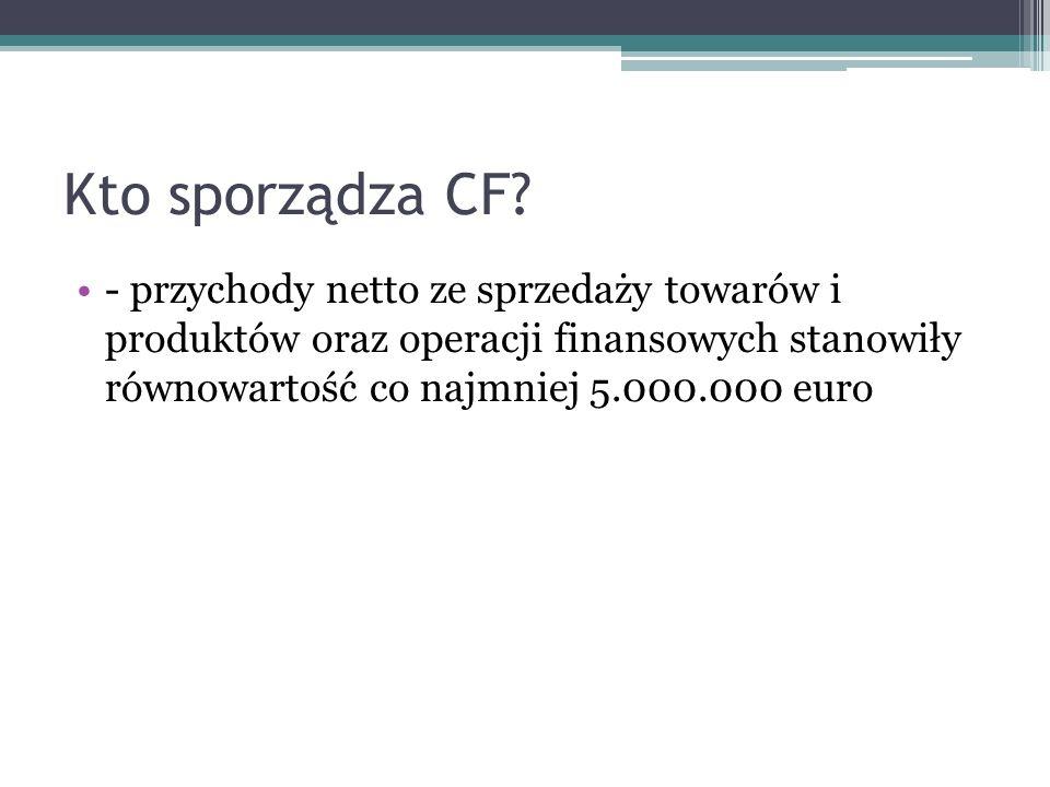 Kto sporządza CF? - przychody netto ze sprzedaży towarów i produktów oraz operacji finansowych stanowiły równowartość co najmniej 5.000.000 euro