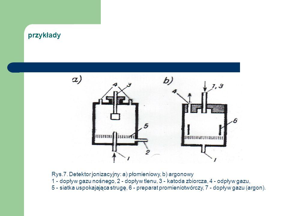przykłady Rys.7. Detektor jonizacyjny: a) płomieniowy, b) argonowy 1 - dopływ gazu nośnego, 2 - dopływ tlenu, 3 - katoda zbiorcza, 4 - odpływ gazu, 5