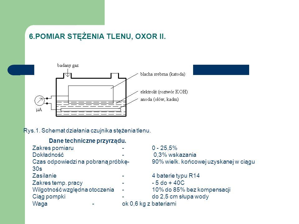 6.POMIAR STĘŻENIA TLENU, OXOR II. Rys.1. Schemat działania czujnika stężenia tlenu. Dane techniczne przyrządu. Zakres pomiaru-0 - 25,5% Dokładność- 0,