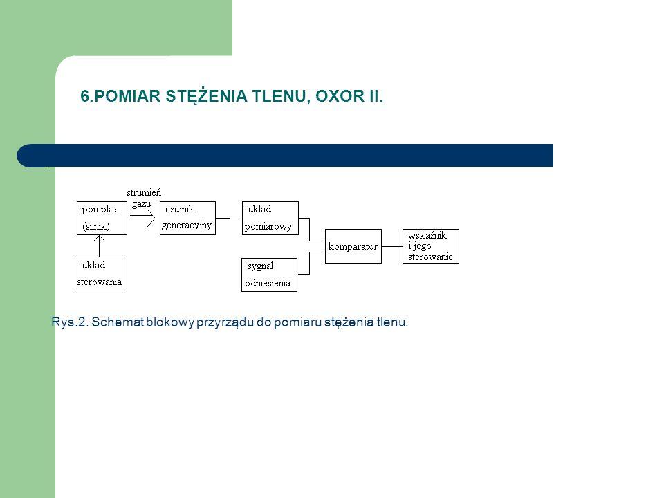 6.POMIAR STĘŻENIA TLENU, OXOR II. Rys.2. Schemat blokowy przyrządu do pomiaru stężenia tlenu.