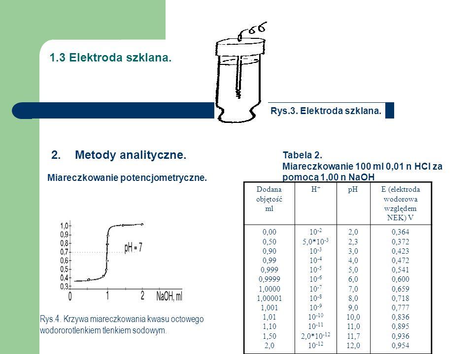 1.3 Elektroda szklana. Rys.3. Elektroda szklana. 2.Metody analityczne. Miareczkowanie potencjometryczne. Tabela 2. Miareczkowanie 100 ml 0,01 n HCl za
