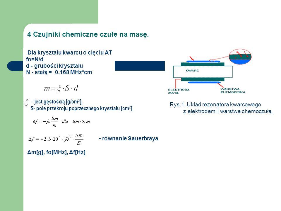 4 Czujniki chemiczne czułe na masę. Dla kryształu kwarcu o cięciu AT fo=N/d d - grubości kryształu N - stałą = 0,168 MHz*cm - jest gęstością [g/cm 3 ]