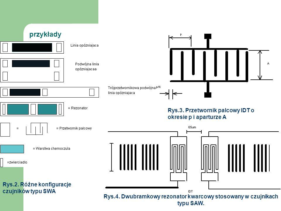 przykłady Rys.2. Różne konfiguracje czujników typu SWA Rys.3. Przetwornik palcowy IDT o okresie p i aparturze A Rys.4. Dwubramkowy rezonator kwarcowy