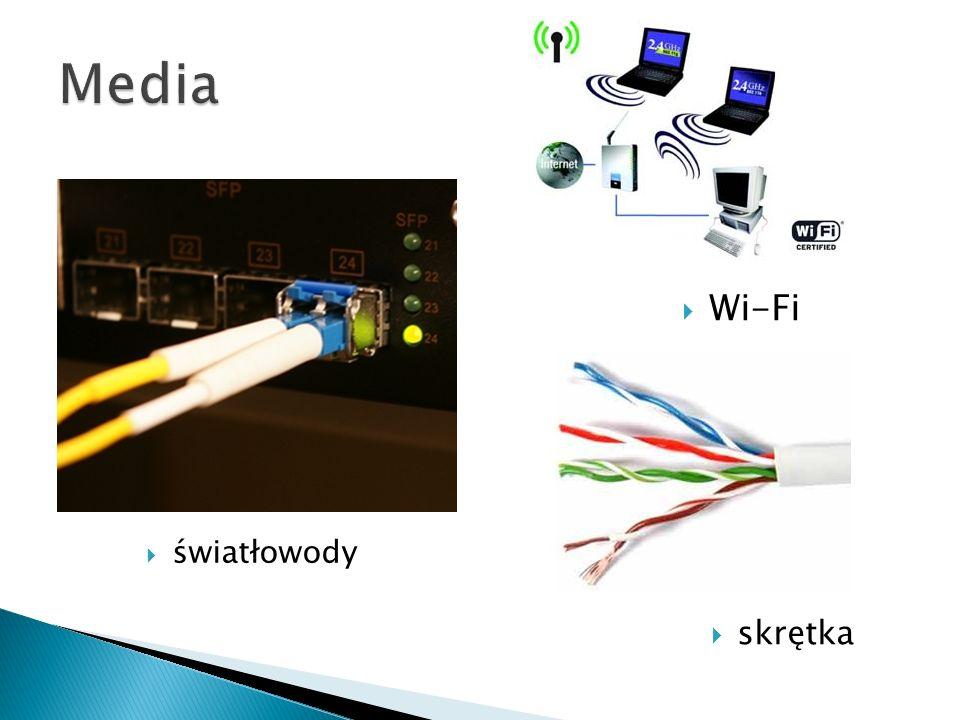  Wi-Fi  światłowody  skrętka