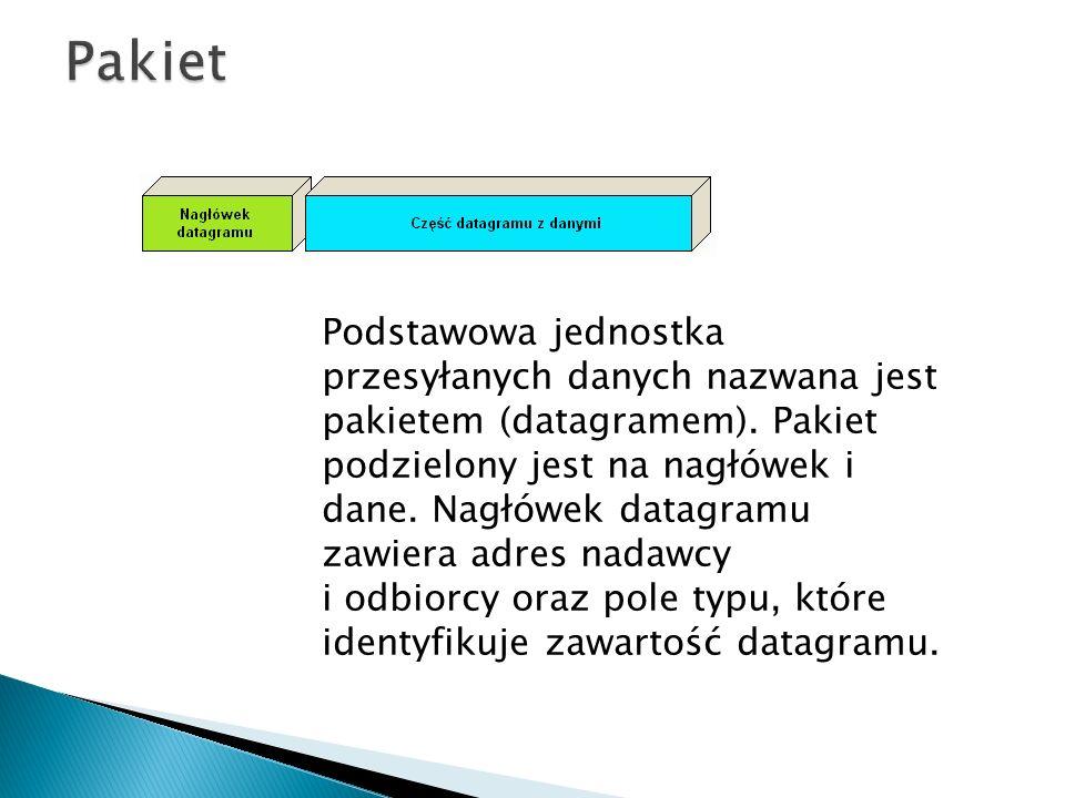 Podstawowa jednostka przesyłanych danych nazwana jest pakietem (datagramem).