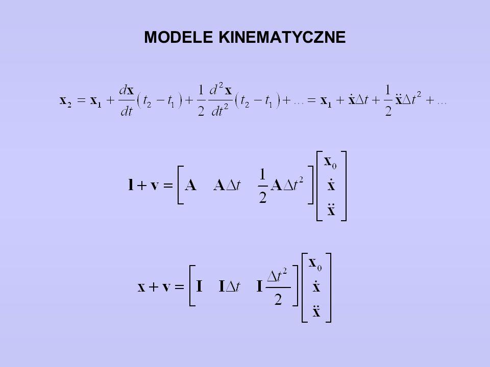 MODELE KINEMATYCZNE