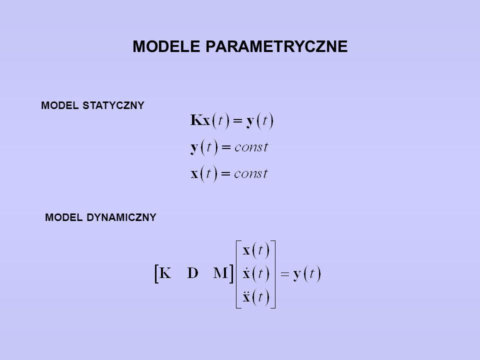 MODELE PARAMETRYCZNE MODEL STATYCZNY MODEL DYNAMICZNY