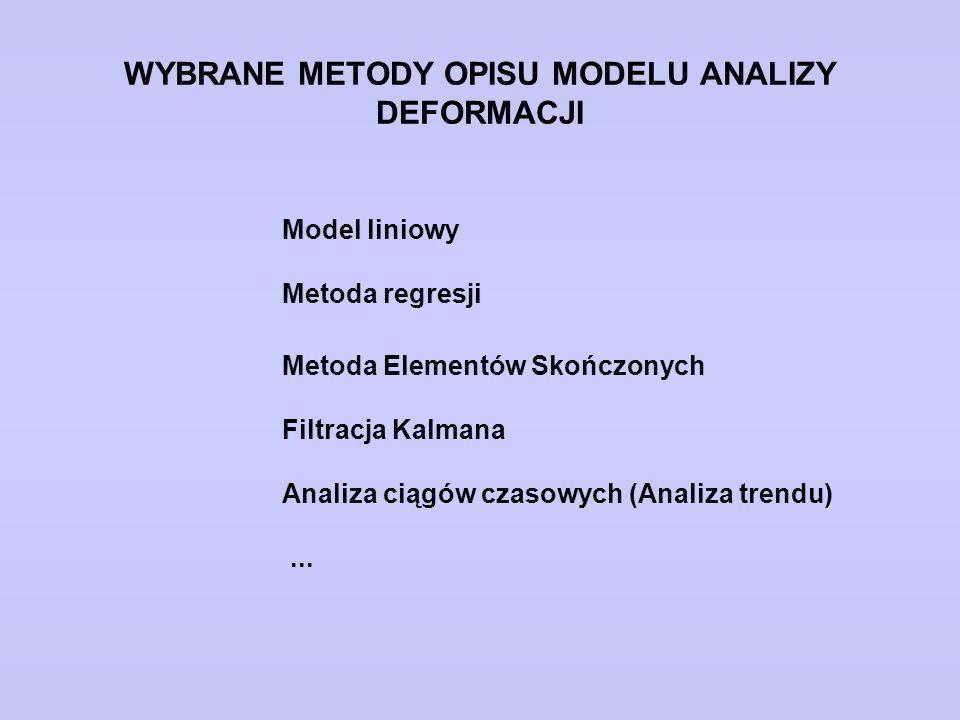 WYBRANE METODY OPISU MODELU ANALIZY DEFORMACJI Metoda regresji Metoda Elementów Skończonych Filtracja Kalmana Analiza ciągów czasowych (Analiza trendu