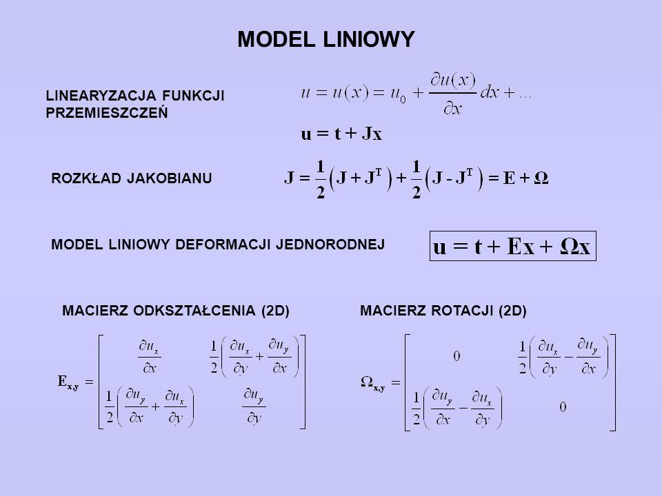 MODEL LINIOWY LINEARYZACJA FUNKCJI PRZEMIESZCZEŃ ROZKŁAD JAKOBIANU MACIERZ ODKSZTAŁCENIA (2D)MACIERZ ROTACJI (2D) MODEL LINIOWY DEFORMACJI JEDNORODNEJ