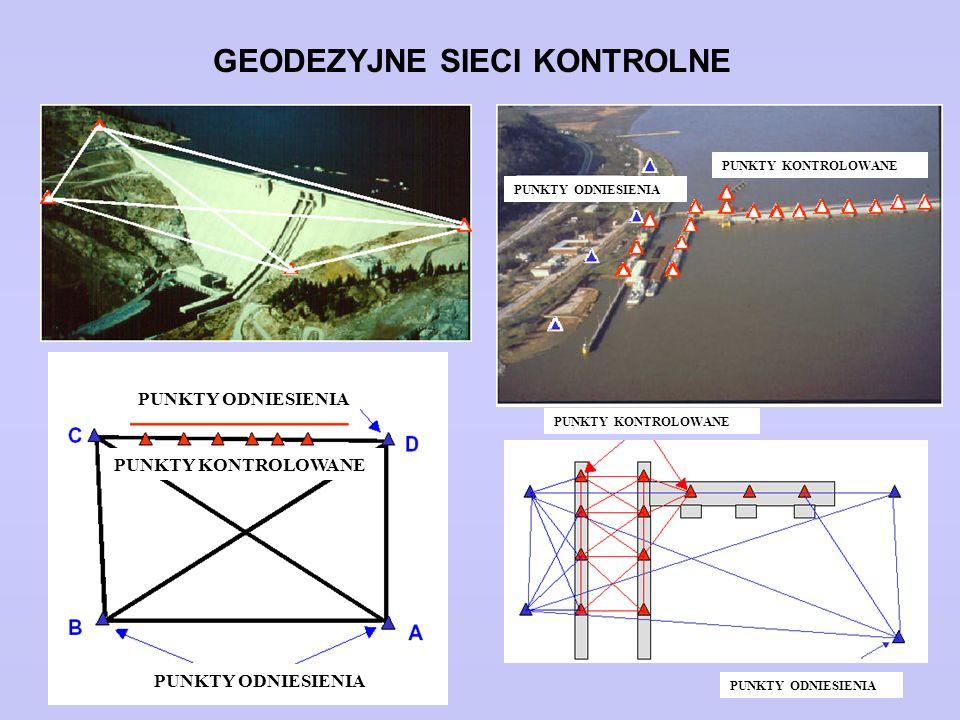 PRACE GEODEZYJNE W BADANIACH DEFORMACJI OBIEKTÓW INŻYNIERSKICH 1.Projektowanie geodezyjnych pomiarów deformacji - projekt geodezyjnej sieci kontrolnej – A - instrumenty i metody pomiarowe – P - interwał czasowy pomiarów – Δt 2.Realizacja pomiarów (okresowych, ciągłych) - wektor obserwacji – l i - macierz geometrii – A i - macierz wagowa – P i 3.Wyrównanie obserwacji - równania obserwacyjne: v i = A i x i – l i, v i T P i v i = min - estymacja współrzędnych: x i = (A i T P i A i ) -1 A i T P i l i - estymacja współczynnika wariancji: m 0i 2 = v i T P i v i /(n-k) - estymacja macierzy kowariancji: C i = m 0 2 (A i T P i A i ) -1