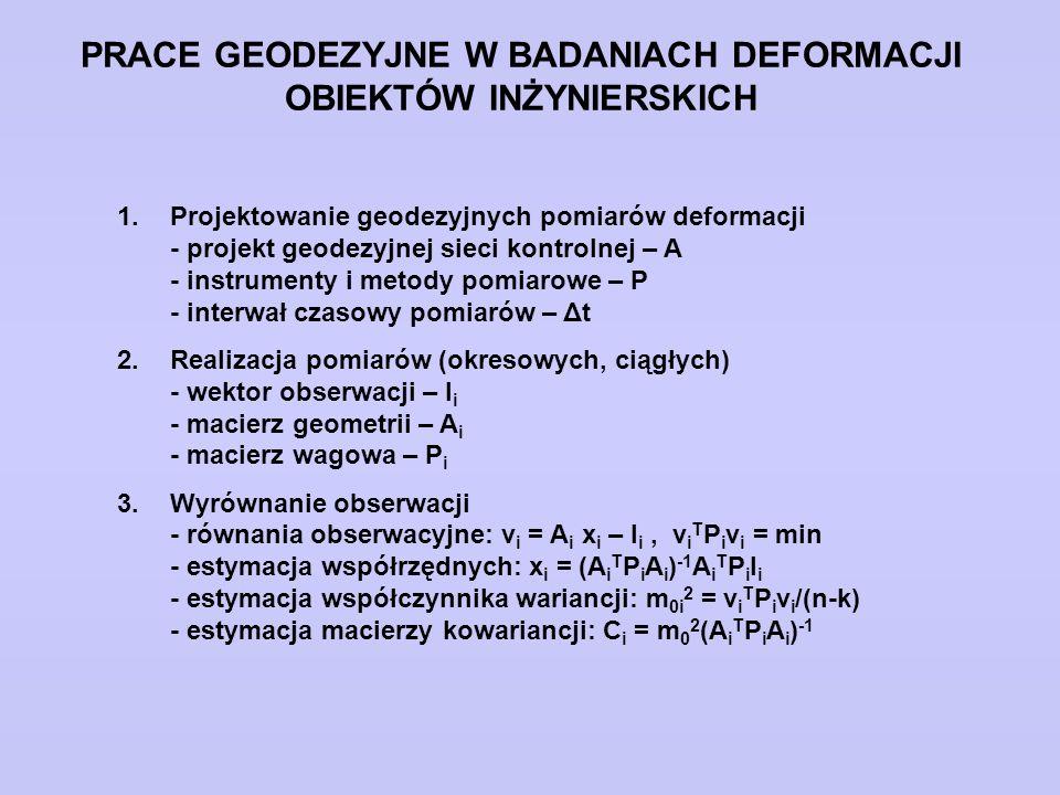 PRACE GEODEZYJNE W BADANIACH DEFORMACJI OBIEKTÓW INŻYNIERSKICH 4.Analiza przemieszczeń i odkształceń (deformacji) - identyfikacja układu odniesienia: x 0 = x 0,i = x 0,j = x 0,k - obliczenie wektora przemieszczeń: d ij = x j – x i, C d = C xi + C xj - identyfikacja modelu deformacji: d = F(x, t, p) 5.Interpretacja wyników pomiarów - interpretacja geometryczna (przemieszczenia, odkształcenia) - interpretacja fizyczna (naprężenia, obciążenia) 6.Ocena stanu obiektu c.d.