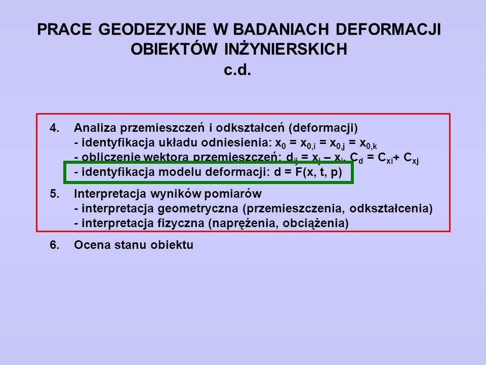 PRACE GEODEZYJNE W BADANIACH DEFORMACJI OBIEKTÓW INŻYNIERSKICH 4.Analiza przemieszczeń i odkształceń (deformacji) - identyfikacja układu odniesienia: