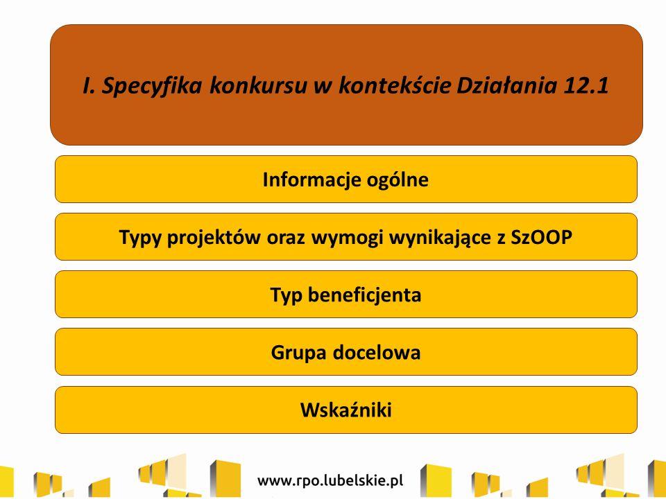 I. Specyfika konkursu w kontekście Działania 12.1 Typy projektów oraz wymogi wynikające z SzOOP Typ beneficjenta Grupa docelowa Wskaźniki Informacje o