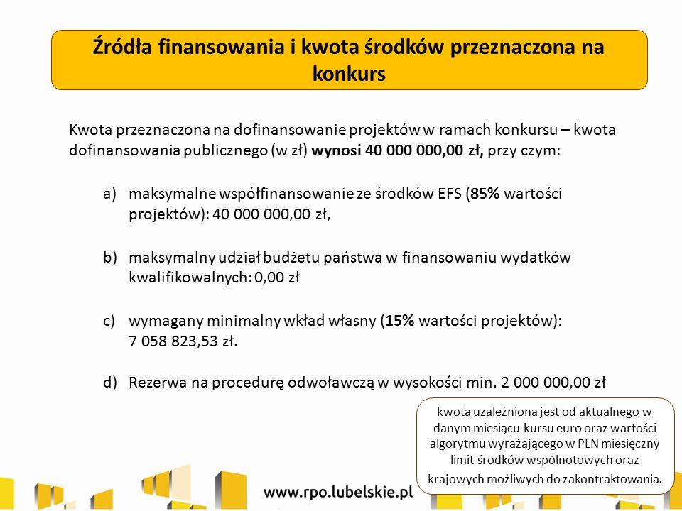 Źródła finansowania i kwota środków przeznaczona na konkurs Kwota przeznaczona na dofinansowanie projektów w ramach konkursu – kwota dofinansowania publicznego (w zł) wynosi 40 000 000,00 zł, przy czym: a)maksymalne współfinansowanie ze środków EFS (85% wartości projektów): 40 000 000,00 zł, b)maksymalny udział budżetu państwa w finansowaniu wydatków kwalifikowalnych: 0,00 zł c)wymagany minimalny wkład własny (15% wartości projektów): 7 058 823,53 zł.