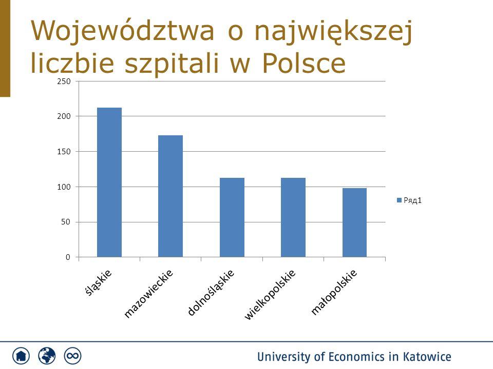 Województwa o największej liczbie szpitali w Polsce