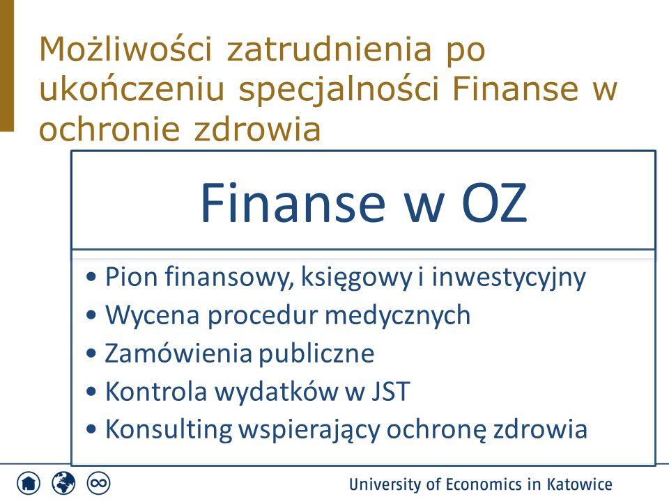 Możliwości zatrudnienia po ukończeniu specjalności Finanse w ochronie zdrowia Finanse w OZ Pion finansowy, księgowy i inwestycyjny Wycena procedur medycznych Zamówienia publiczne Kontrola wydatków w JST Konsulting wspierający ochronę zdrowia