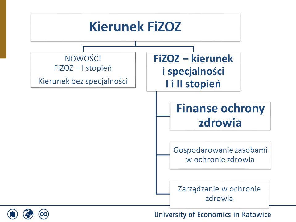 Przedmioty specjalnościowe PRZEDMIOTY SPECJALNOŚCIOWE - FINANSE W OCHRONIE ZDROWIAECTS wykład/ćwiczeni arodzaj RESTRUKTURYZACJA W JEDNOSTKACH OCHRONY ZDROWIA430/15W SEKTOR FINANSOWY UNII EUROPEJSKIEJ330/15W STATYSTYKA MEDYCZNA I SPRAWOZDAWCZOŚĆ315/15PW INNOWACJE FINANSOWE I WSPÓŁPRACA Z INSTYTUCJAMI FINANSOWYMI315/30W OCENA KONDYCJI FINANSOWEJ W JEDNOSTKACH OCHRONY ZDROWIA315/30PW METODY OPTYMALIZACYJNE W DECYZJACH MENEDŻERSKICH515/30W ZARZĄDZANIE WARTOŚCIĄ PODMIOTU315/15W