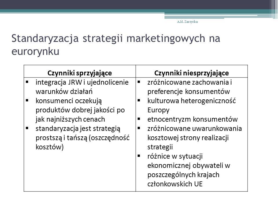 Standaryzacja strategii marketingowych na eurorynku A.M. Zarzycka Czynniki sprzyjająceCzynniki niesprzyjające  integracja JRW i ujednolicenie warunkó