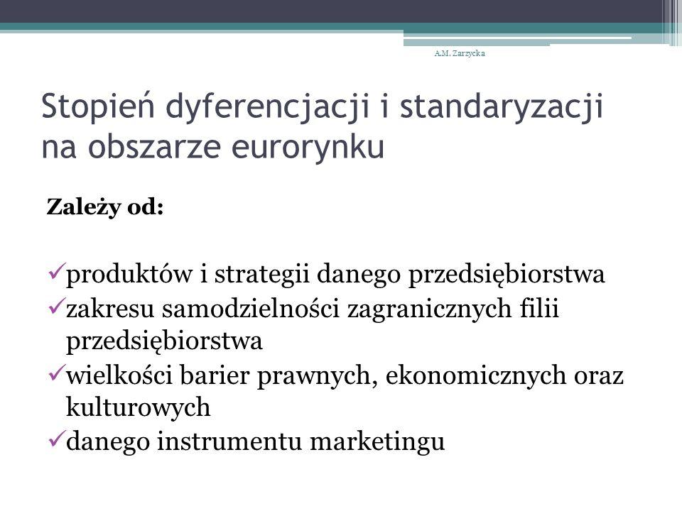 Stopień dyferencjacji i standaryzacji na obszarze eurorynku Zależy od: produktów i strategii danego przedsiębiorstwa zakresu samodzielności zagraniczn