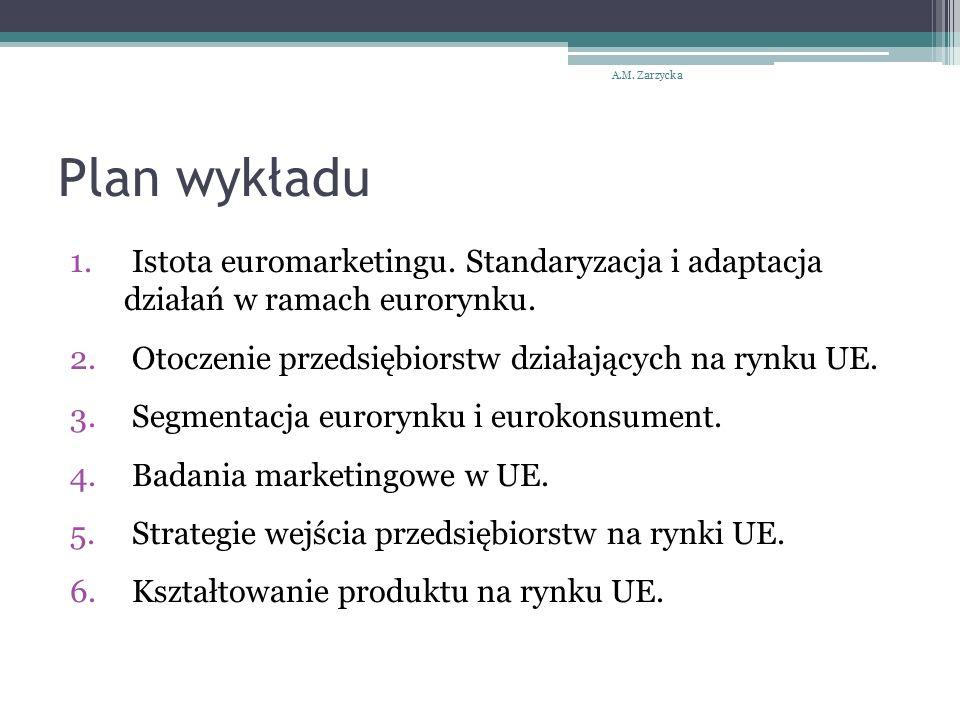 Plan wykładu 1. Istota euromarketingu. Standaryzacja i adaptacja działań w ramach eurorynku. 2. Otoczenie przedsiębiorstw działających na rynku UE. 3.