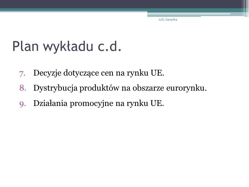 Plan wykładu c.d. 7.Decyzje dotyczące cen na rynku UE. 8.Dystrybucja produktów na obszarze eurorynku. 9.Działania promocyjne na rynku UE. A.M. Zarzyck