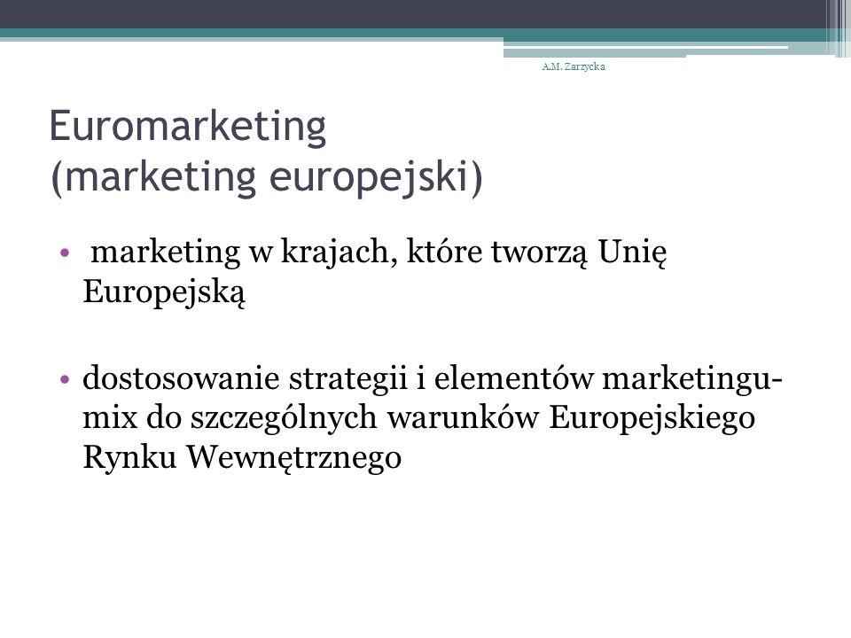 Euromarketing (marketing europejski) marketing w krajach, które tworzą Unię Europejską dostosowanie strategii i elementów marketingu- mix do szczególn