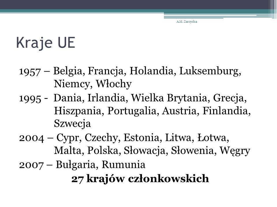 Kraje UE 1957 – Belgia, Francja, Holandia, Luksemburg, Niemcy, Włochy 1995 - Dania, Irlandia, Wielka Brytania, Grecja, Hiszpania, Portugalia, Austria,