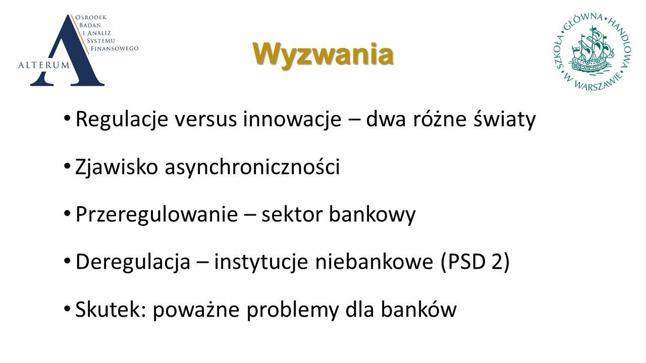 Wyzwania Regulacje versus innowacje – dwa różne światy Zjawisko asynchroniczności Przeregulowanie – sektor bankowy Deregulacja – instytucje niebankowe (PSD 2) Skutek: poważne problemy dla banków