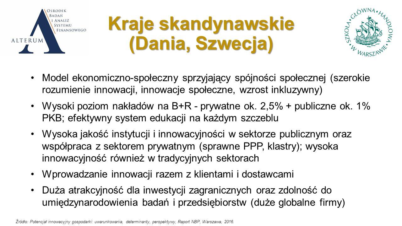 Czynniki zewnętrzne wpływające na firmy – 2013 r.Źródło: W.