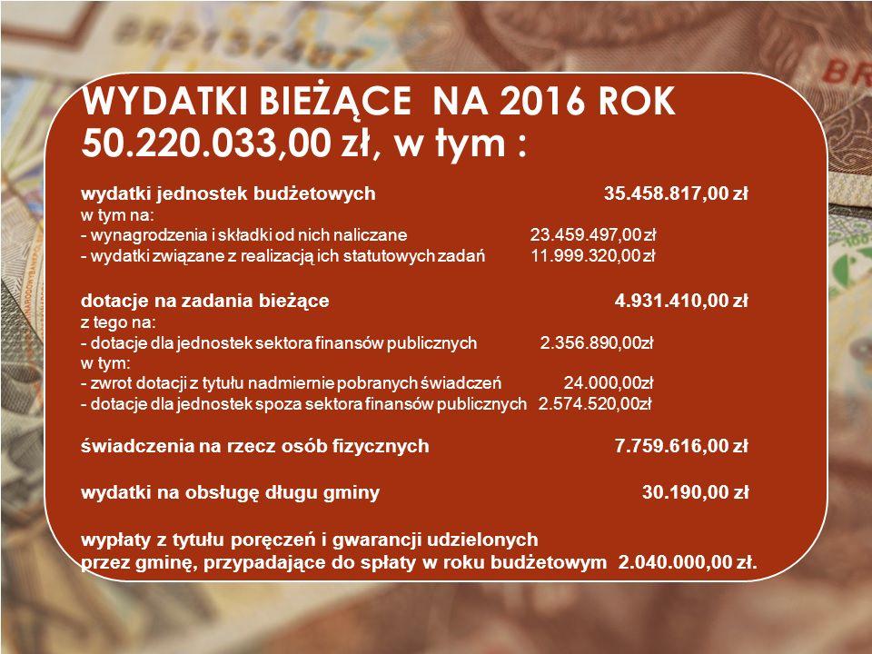 WYDATKI BIEŻĄCE NA 2016 ROK 50.220.033,00 zł, w tym : wydatki jednostek budżetowych 35.458.817,00 zł w tym na: - wynagrodzenia i składki od nich naliczane 23.459.497,00 zł - wydatki związane z realizacją ich statutowych zadań 11.999.320,00 zł dotacje na zadania bieżące 4.931.410,00 zł z tego na: - dotacje dla jednostek sektora finansów publicznych 2.356.890,00zł w tym: - zwrot dotacji z tytułu nadmiernie pobranych świadczeń 24.000,00zł - dotacje dla jednostek spoza sektora finansów publicznych 2.574.520,00zł świadczenia na rzecz osób fizycznych 7.759.616,00 zł wydatki na obsługę długu gminy 30.190,00 zł wypłaty z tytułu poręczeń i gwarancji udzielonych przez gminę, przypadające do spłaty w roku budżetowym 2.040.000,00 zł.
