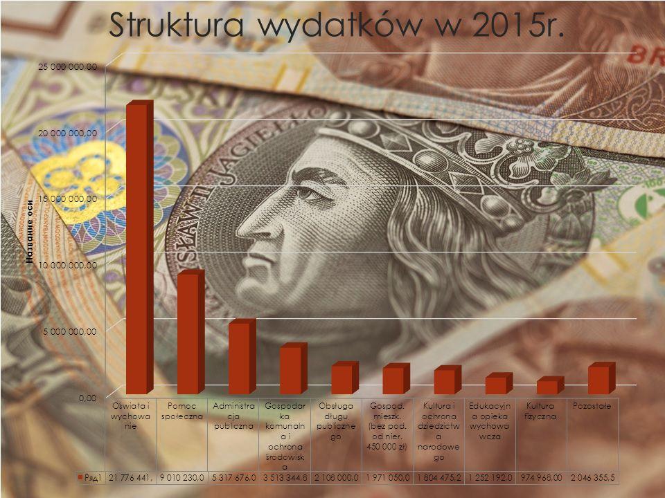 Struktura wydatków w 2015r.