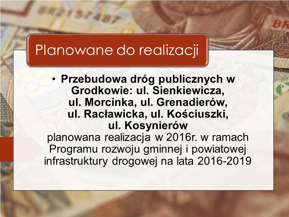 Przebudowa dróg publicznych w Grodkowie: ul. Sienkiewicza, ul.